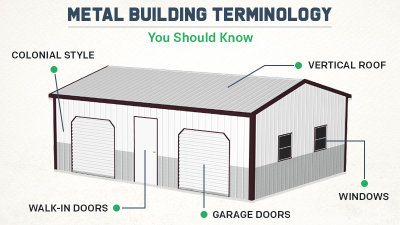 Metal Building Terminology You Should Know