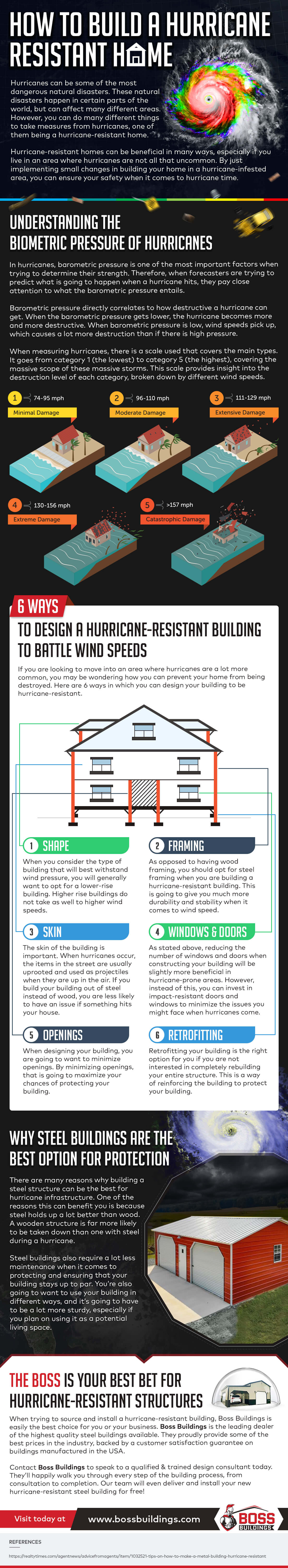 Why You Should Build a Hurricane Resistant Home